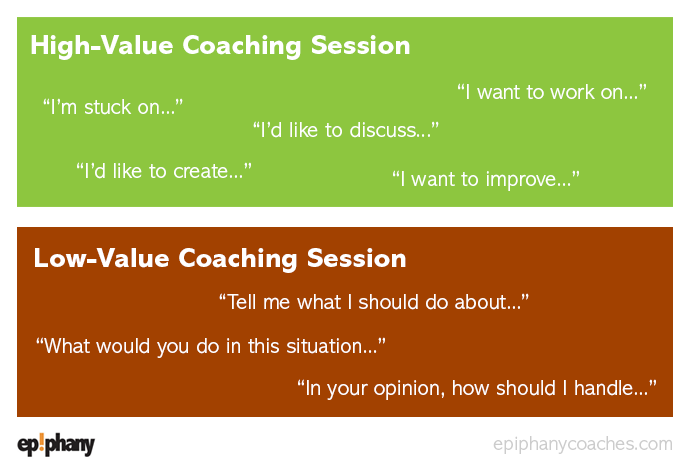 Maximizing Value from Coaching: Long-Term Focus